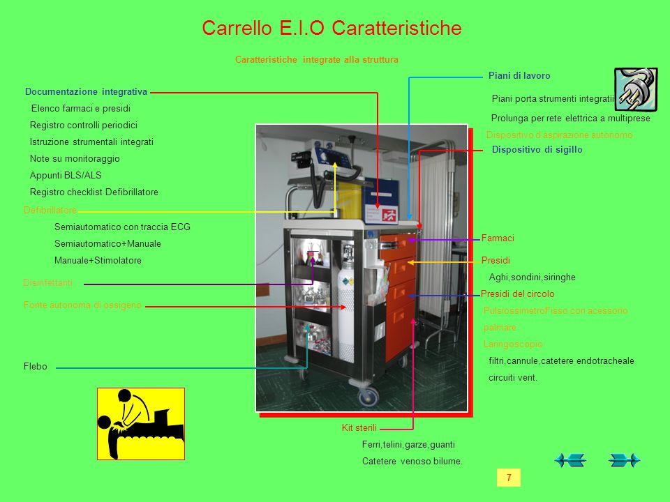 Carrello E.I.O Caratteristiche Caratteristiche integrate alla struttura Piani di lavoro Piani porta strumenti integratii Prolunga per rete elettrica a