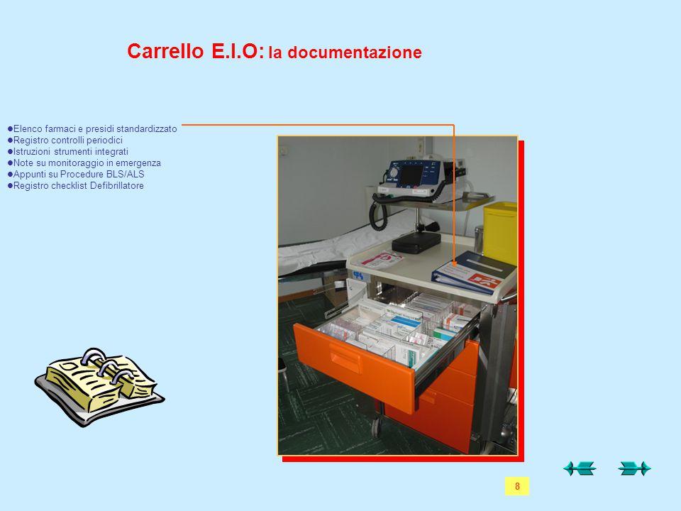 Carrello E.I.O: la documentazione Elenco farmaci e presidi standardizzato Registro controlli periodici Istruzioni strumenti integrati Note su monitora