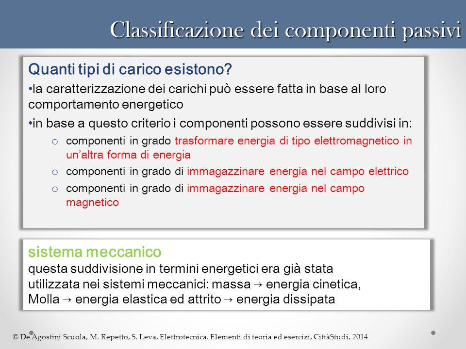 © De Agostini Scuola, M. Repetto, S. Leva, Elettrotecnica. Elementi di teoria ed esercizi, CittàStudi, 2014 Classificazione dei componenti passivi Qua