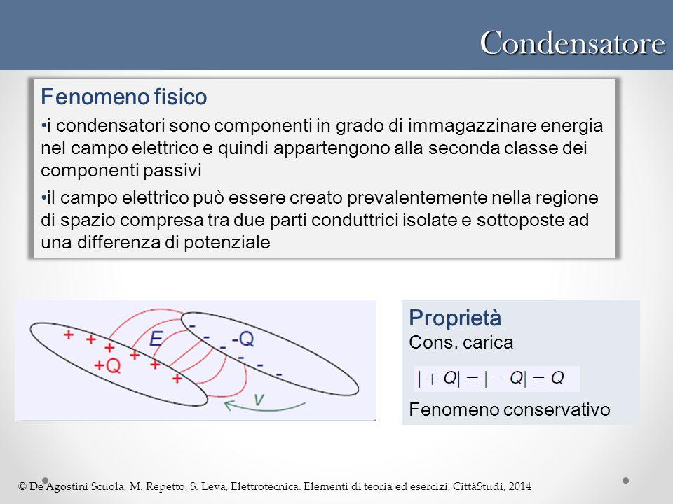 © De Agostini Scuola, M. Repetto, S. Leva, Elettrotecnica. Elementi di teoria ed esercizi, CittàStudi, 2014Condensatore Fenomeno fisico i condensatori