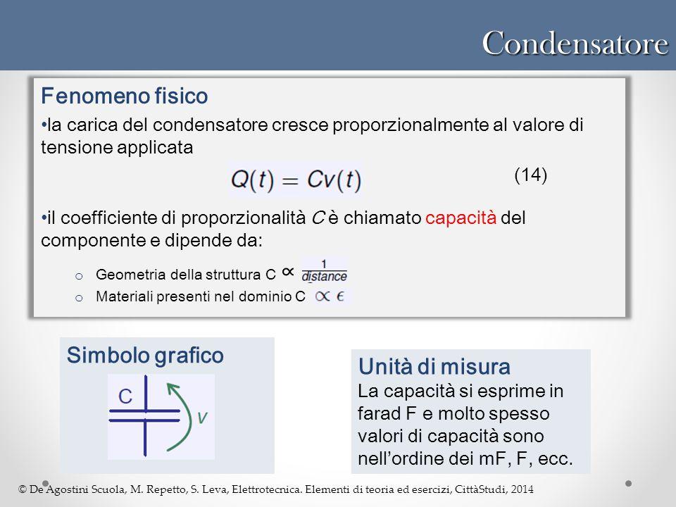 © De Agostini Scuola, M. Repetto, S. Leva, Elettrotecnica. Elementi di teoria ed esercizi, CittàStudi, 2014Condensatore Fenomeno fisico la carica del