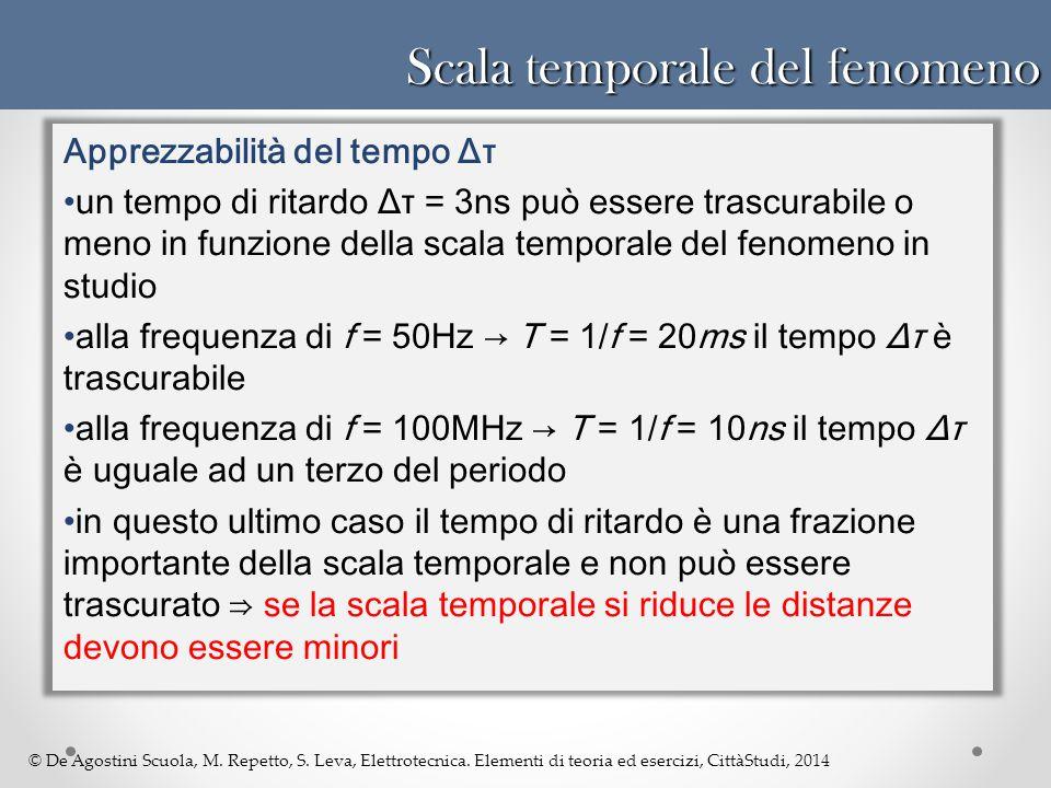 © De Agostini Scuola, M. Repetto, S. Leva, Elettrotecnica. Elementi di teoria ed esercizi, CittàStudi, 2014 Scala temporale del fenomeno Apprezzabilit