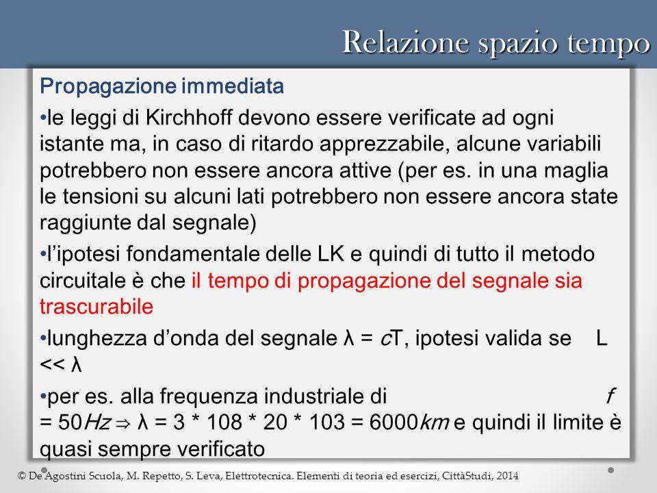 © De Agostini Scuola, M. Repetto, S. Leva, Elettrotecnica. Elementi di teoria ed esercizi, CittàStudi, 2014 Relazione spazio tempo Propagazione immedi
