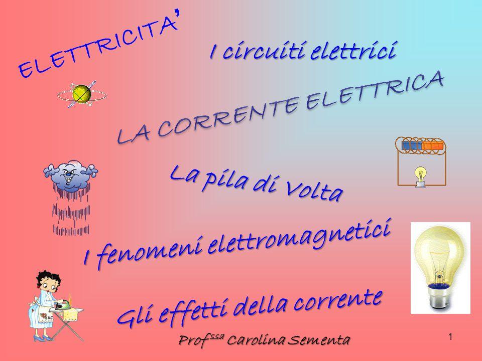 1 ELETTRICITA ' I circuiti elettrici La pila di Volta Gli effetti della corrente I fenomeni elettromagnetici Prof.ssa Carolina Sementa