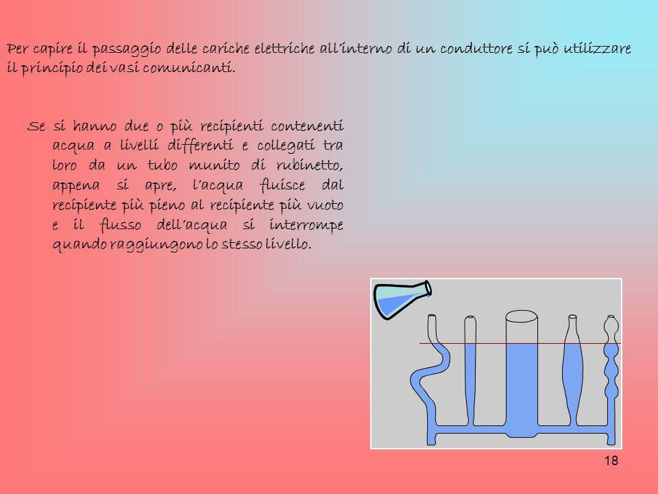 Per capire il passaggio delle cariche elettriche all'interno di un conduttore si può utilizzare il principio dei vasi comunicanti. Se si hanno due o p