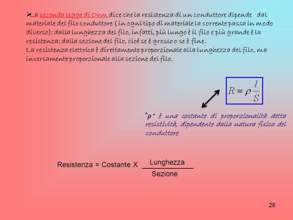  La seconda legge di Ohm dice che la resistenza di un conduttore dipende dal materiale del filo conduttore ( in ogni tipo di materiale la corrente pa