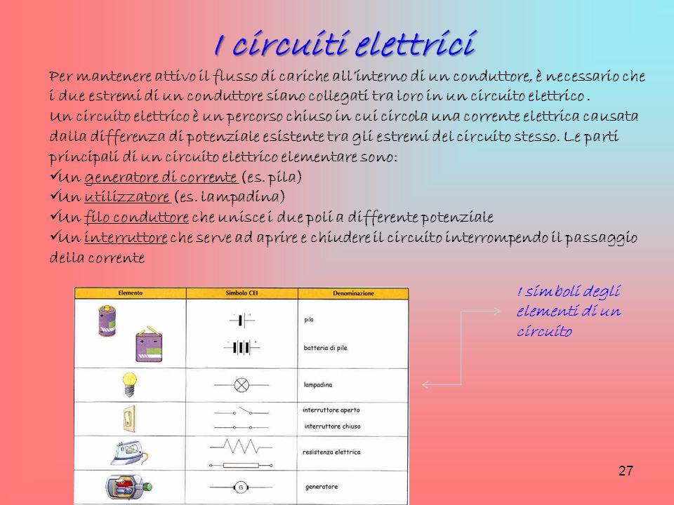 I circuiti elettrici Per mantenere attivo il flusso di cariche all'interno di un conduttore, è necessario che i due estremi di un conduttore siano col