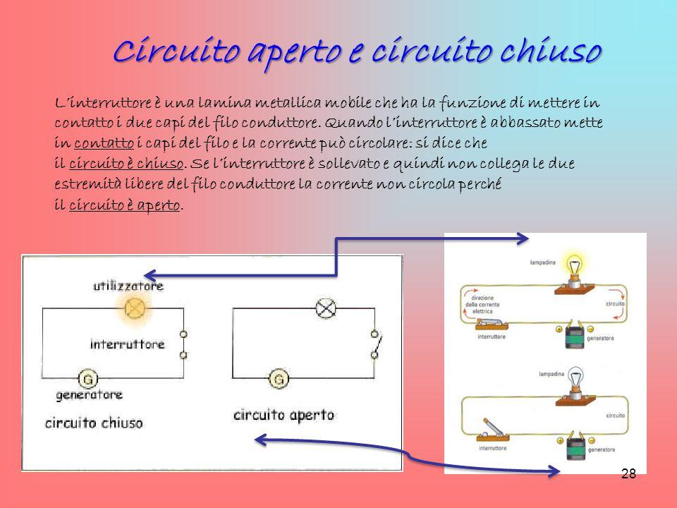 Circuito aperto e circuito chiuso L'interruttore è una lamina metallica mobile che ha la funzione di mettere in contatto i due capi del filo conduttor