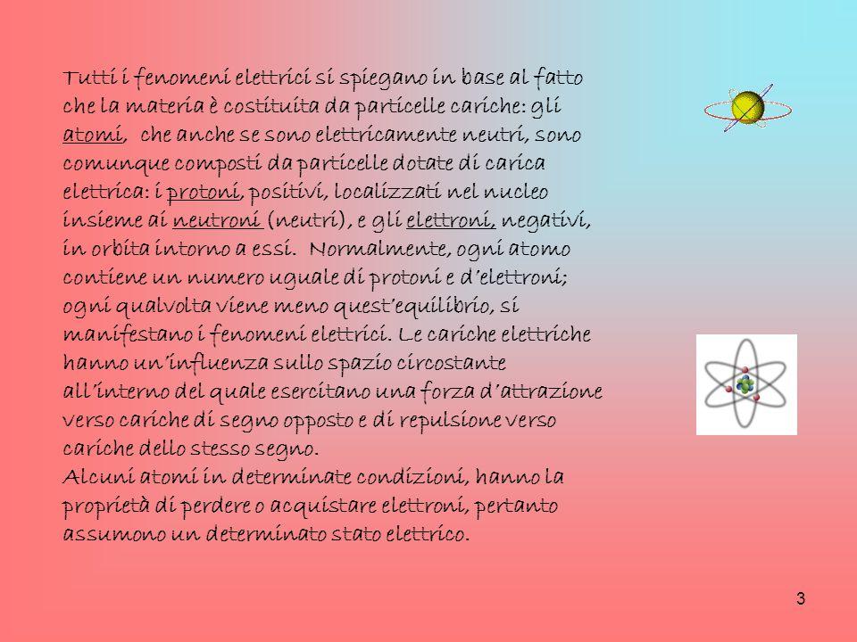 Le leggi di Ohm Ohm, fisico tedesco, riuscì a dimostrare sperimentalmente l'esistenza di una relazione tra l'intensità, la differenza di potenziale e la resistenza di un conduttore.