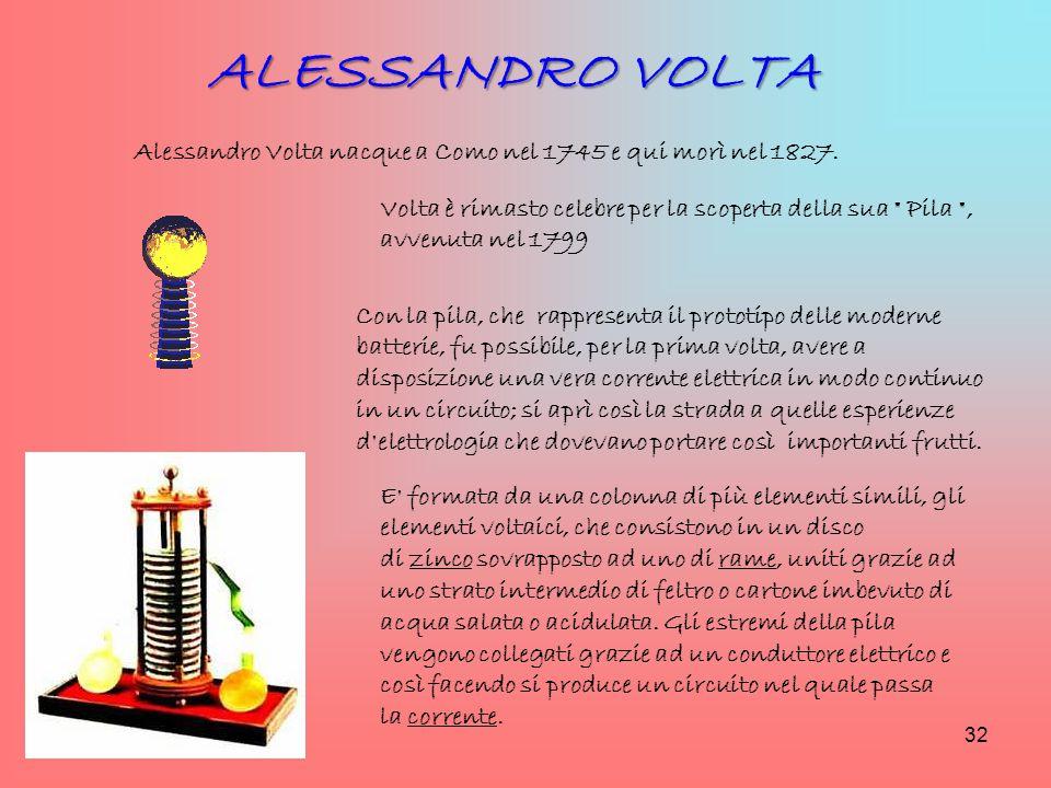 ALESSANDRO VOLTA Alessandro Volta nacque a Como nel 1745 e qui morì nel 1827. Volta è rimasto celebre per la scoperta della sua