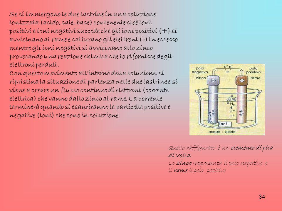 Se si immergono le due lastrine in una soluzione ionizzata (acido, sale, base) contenente cioè ioni positivi e ioni negativi succede che gli ioni posi