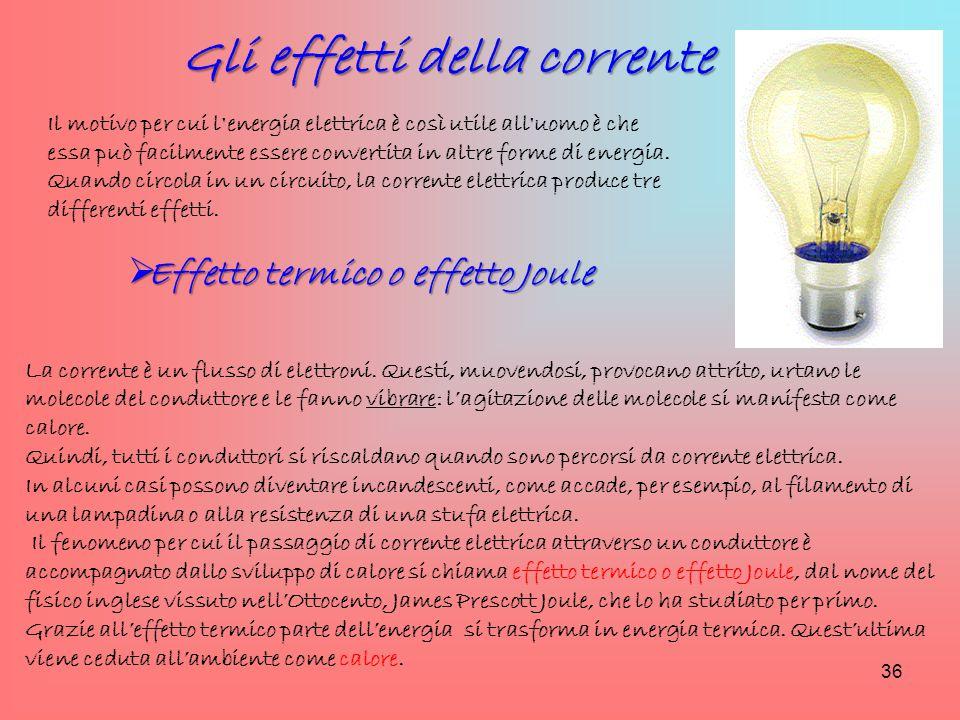 Gli effetti della corrente Il motivo per cui l'energia elettrica è così utile all'uomo è che essa può facilmente essere convertita in altre forme di e