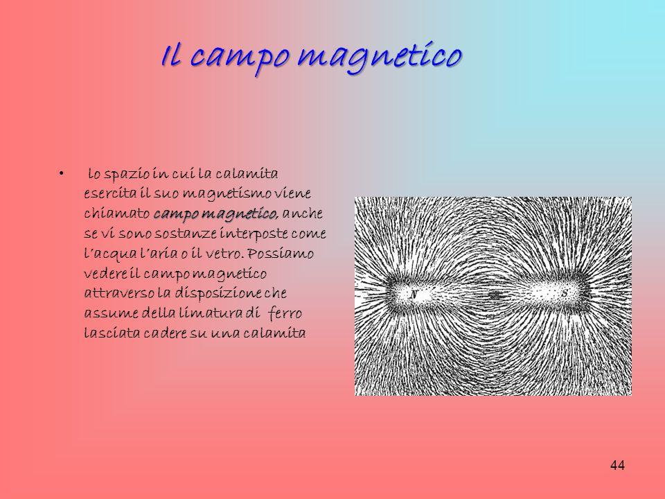campo magnetico lo spazio in cui la calamita esercita il suo magnetismo viene chiamato campo magnetico, anche se vi sono sostanze interposte come l'ac