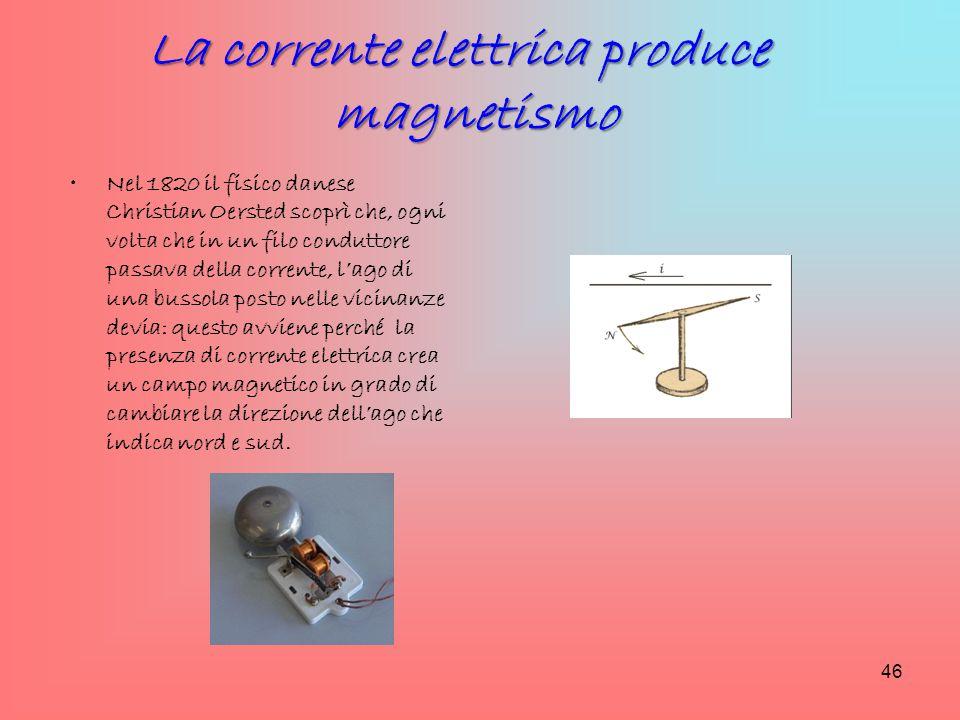 Nel 1820 il fisico danese Christian Oersted scoprì che, ogni volta che in un filo conduttore passava della corrente, l'ago di una bussola posto nelle