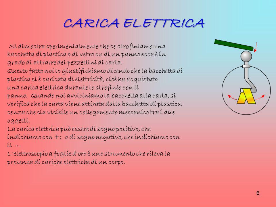 Il suo funzionamento si basa su una delle proprietà fondamentali dell elettrostatica: corpi dotati di carica elettrica dello stesso segno si respingono Esso è costituito da un pomello metallico collegato, tramite un asta metallica, a due sottili lamine metalliche chiamate foglioline .