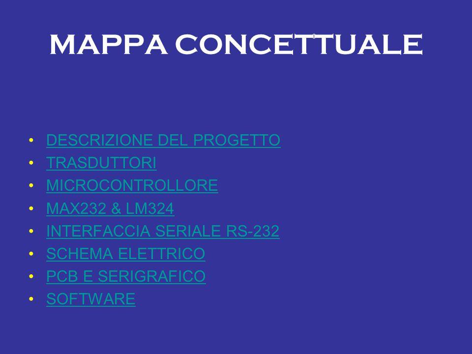 MAPPA CONCETTUALE DESCRIZIONE DEL PROGETTO TRASDUTTORI MICROCONTROLLORE MAX232 & LM324 INTERFACCIA SERIALE RS-232 SCHEMA ELETTRICO PCB E SERIGRAFICO S