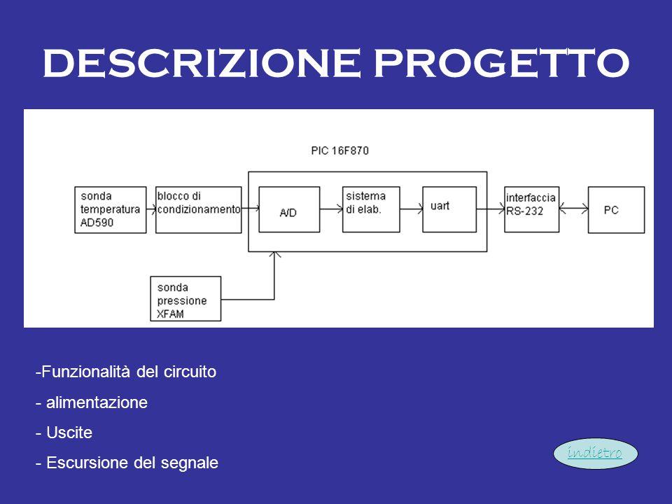 DESCRIZIONE PROGETTO -Funzionalità del circuito - alimentazione - Uscite - Escursione del segnale indietro