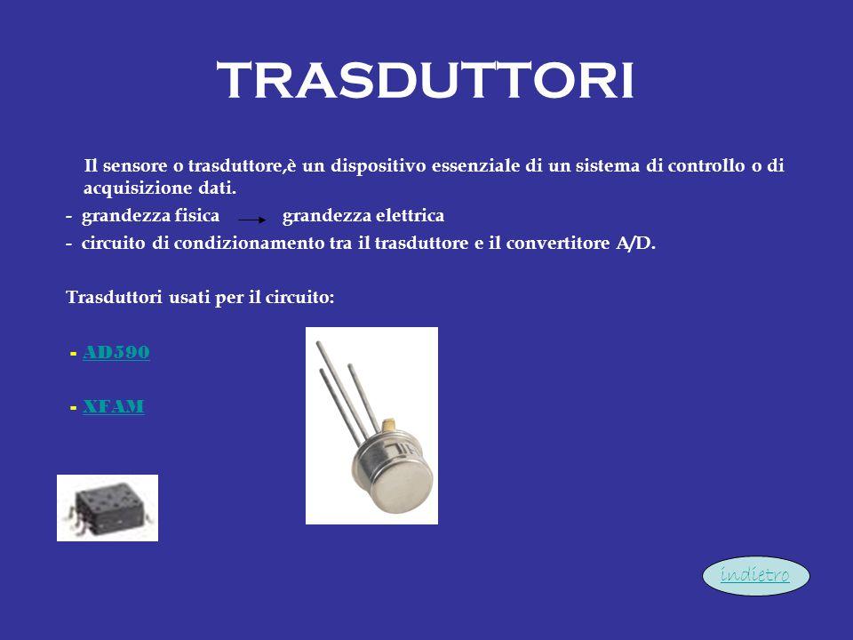 TRASDUTTORI Il sensore o trasduttore,è un dispositivo essenziale di un sistema di controllo o di acquisizione dati. - grandezza fisica grandezza elett