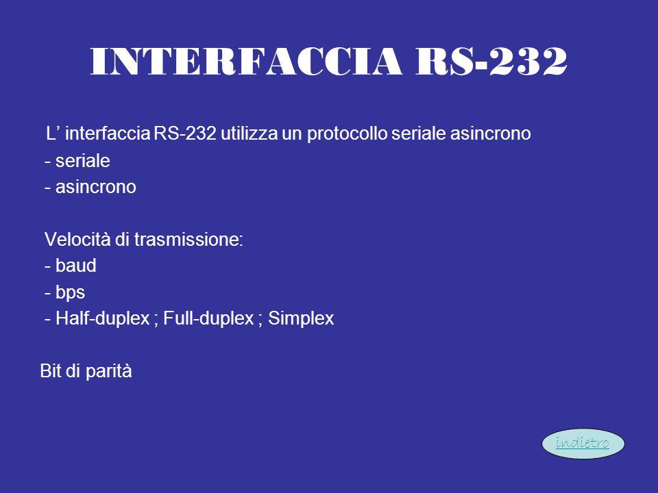 INTERFACCIA RS-232 L' interfaccia RS-232 utilizza un protocollo seriale asincrono - seriale - asincrono Velocità di trasmissione: - baud - bps - Half-