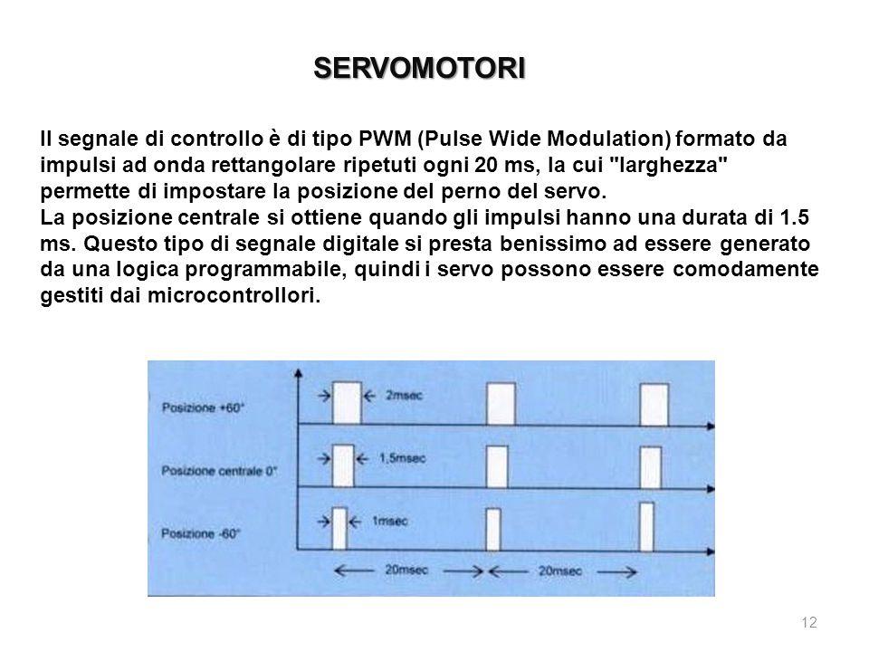 SERVOMOTORI 12 Il segnale di controllo è di tipo PWM (Pulse Wide Modulation) formato da impulsi ad onda rettangolare ripetuti ogni 20 ms, la cui
