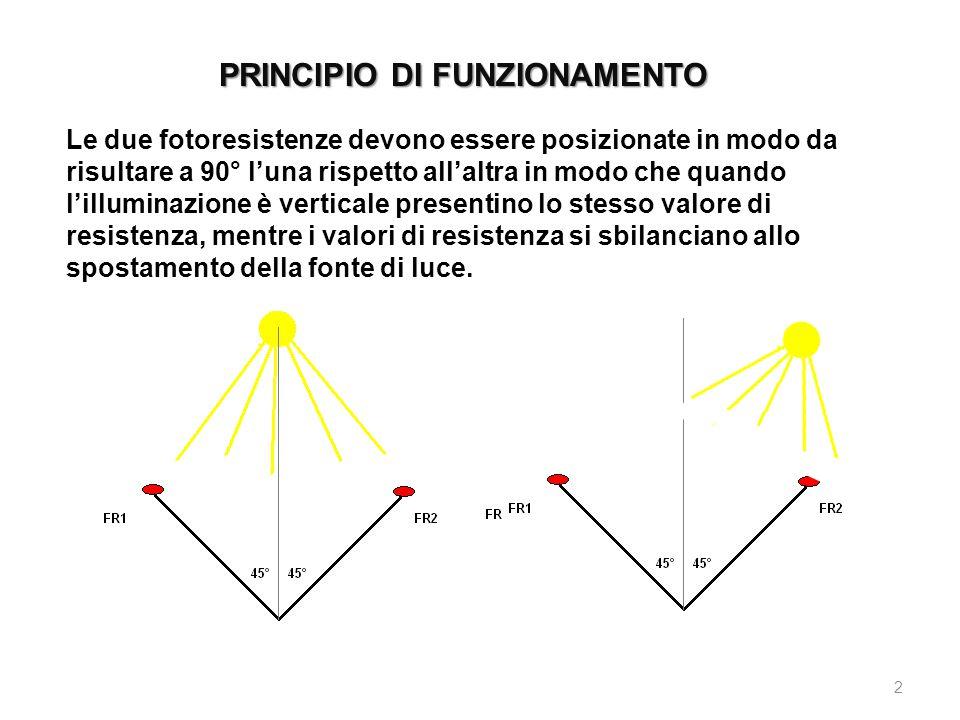 PRINCIPIO DI FUNZIONAMENTO 2 Le due fotoresistenze devono essere posizionate in modo da risultare a 90° l'una rispetto all'altra in modo che quando l'