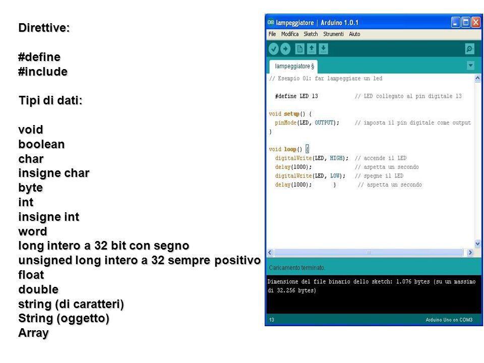 Direttive:#define#include Tipi di dati: voidbooleanchar insigne char byteint insigne int word long intero a 32 bit con segno unsigned long intero a 32