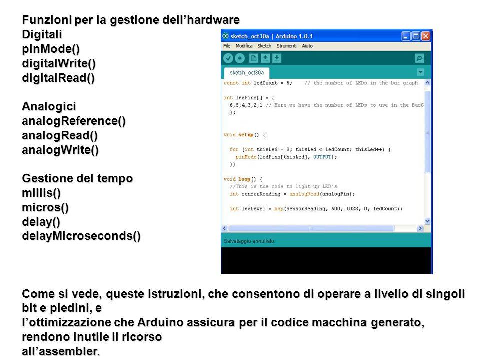 Funzioni per la gestione dell'hardware DigitalipinMode()digitalWrite()digitalRead()AnalogicianalogReference()analogRead()analogWrite() Gestione del te