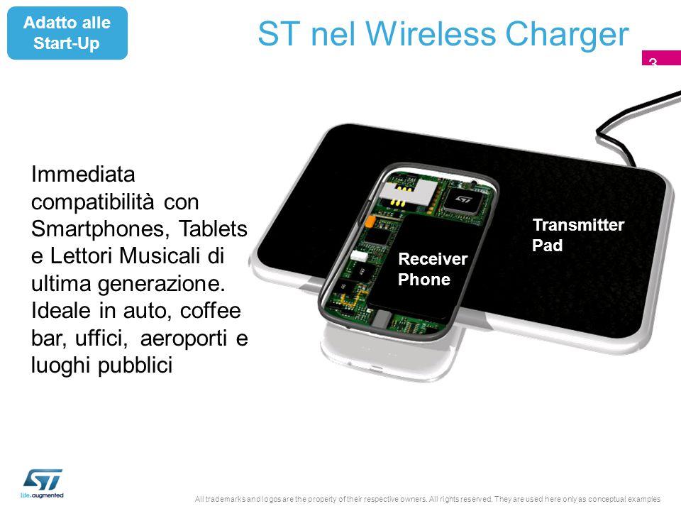 ST nel Wireless Charger 3 Immediata compatibilità con Smartphones, Tablets e Lettori Musicali di ultima generazione.