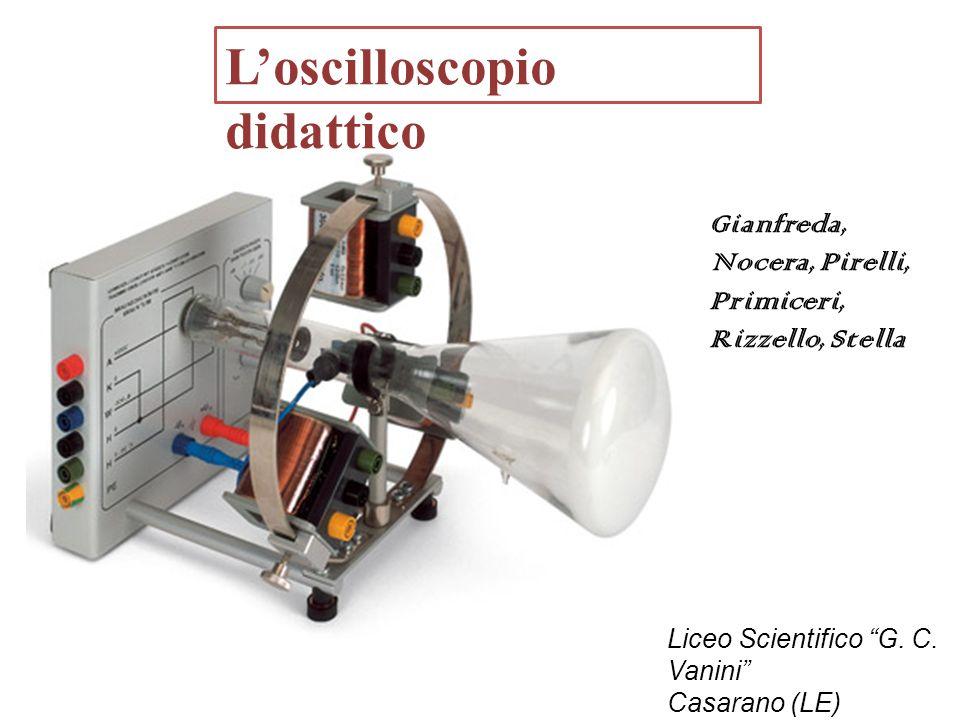 L'oscilloscopio didattico Gianfreda, Nocera, Pirelli, Primiceri, Rizzello, Stella Liceo Scientifico G.