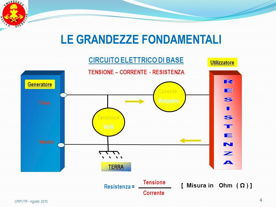 3 TIPOLOGIA DELLE CORRENTI ELETTRICHE CONTINUA – ALTERNATA [ Trifase e/o Monofase ] Accumulatori Impianti Civili Impianti Industriali CRPVTR - Agosto 2010