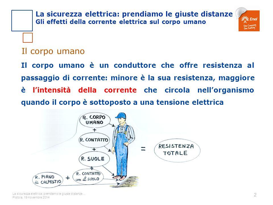 La sicurezza elettrica: prendiamo le giuste distanze… Pistoia, 19 novembre 2014 2 Il corpo umano è un conduttore che offre resistenza al passaggio di