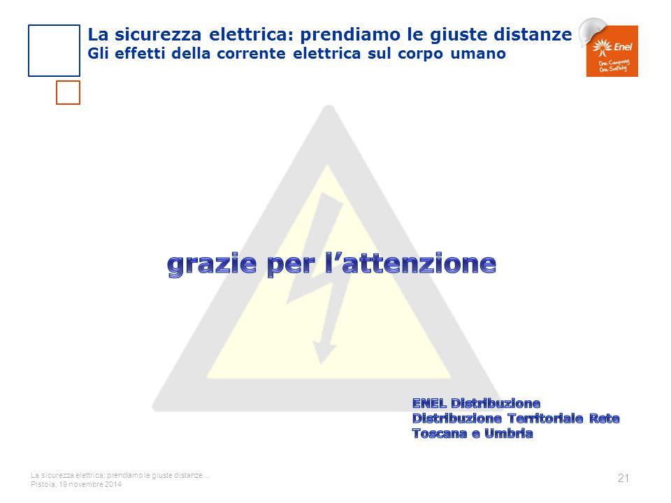 La sicurezza elettrica: prendiamo le giuste distanze… Pistoia, 19 novembre 2014 21 La sicurezza elettrica: prendiamo le giuste distanze Gli effetti de