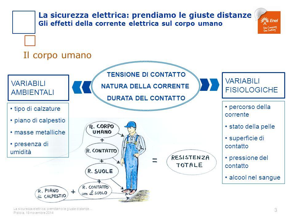 La sicurezza elettrica: prendiamo le giuste distanze… Pistoia, 19 novembre 2014 3 percorso della corrente stato della pelle superficie di contatto pre