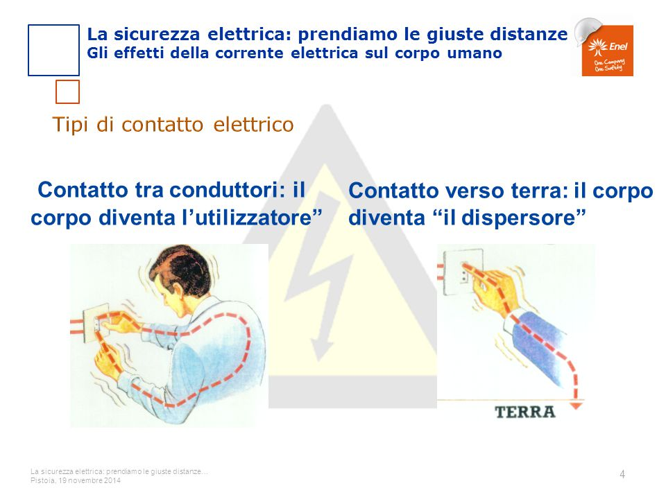 La sicurezza elettrica: prendiamo le giuste distanze… Pistoia, 19 novembre 2014 5 V I = -------- R (Z) I: CORRENTE - Ampere (A) V: TENSIONE - Volt (V) R (Z): RESISTENZA (IMPEDENZA ) - Ohm (Ω) La sicurezza elettrica: prendiamo le giuste distanze Gli effetti della corrente elettrica sul corpo umano