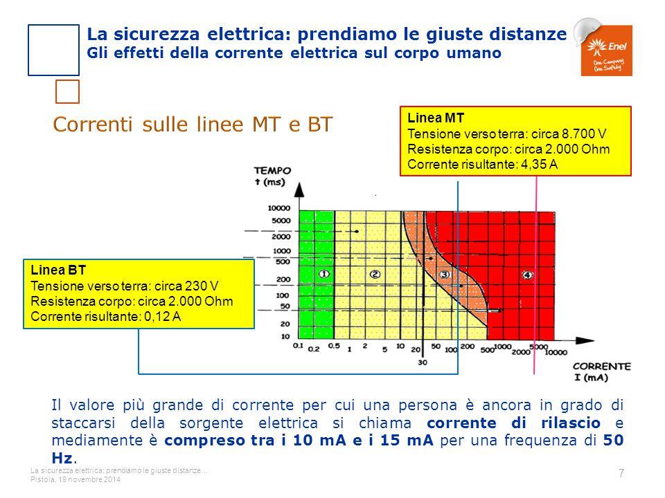 La sicurezza elettrica: prendiamo le giuste distanze… Pistoia, 19 novembre 2014 7 Linea BT Tensione verso terra: circa 230 V Resistenza corpo: circa 2