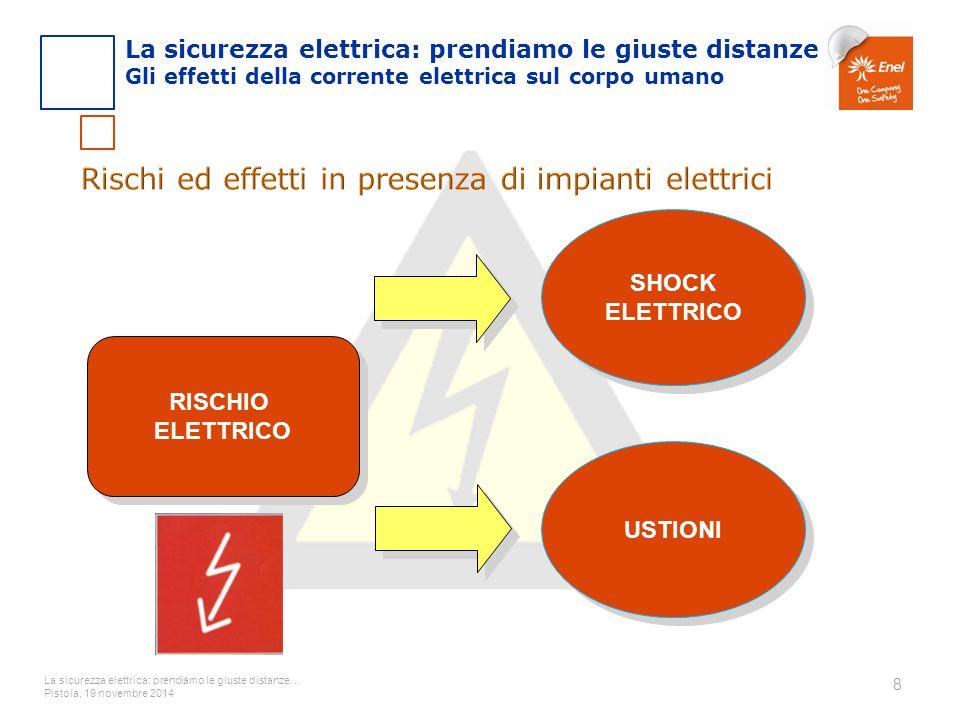 La sicurezza elettrica: prendiamo le giuste distanze… Pistoia, 19 novembre 2014 19 La sicurezza elettrica: prendiamo le giuste distanze Gli effetti della corrente elettrica sul corpo umano