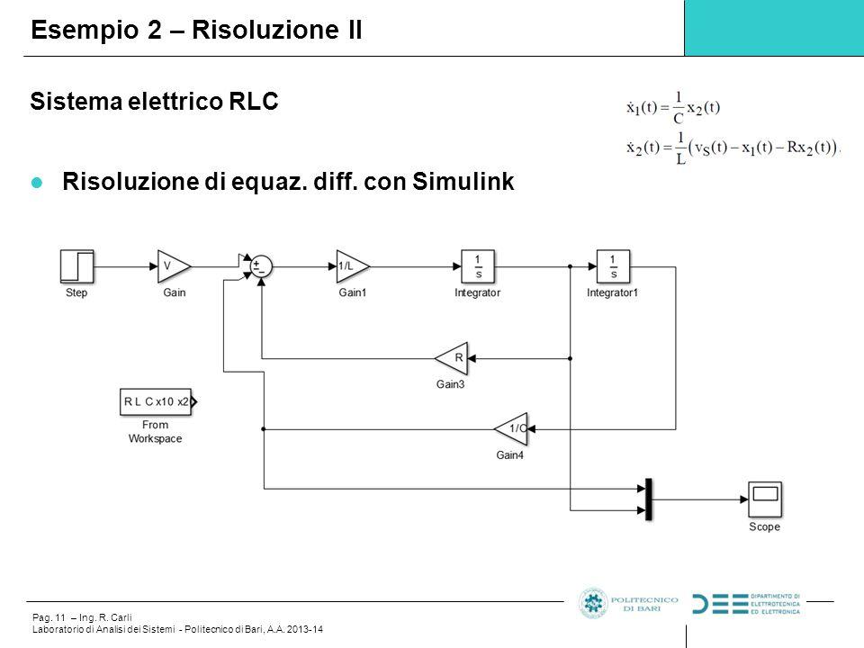 Pag. 11 – Ing. R. Carli Laboratorio di Analisi dei Sistemi - Politecnico di Bari, A.A. 2013-14 Esempio 2 – Risoluzione II Sistema elettrico RLC Risolu