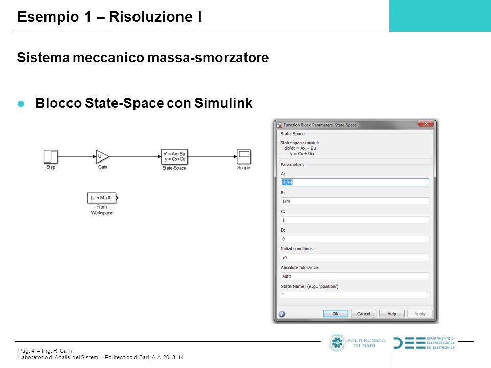 Pag. 4 – Ing. R. Carli Laboratorio di Analisi dei Sistemi - Politecnico di Bari, A.A. 2013-14 Esempio 1 – Risoluzione I Sistema meccanico massa-smorza