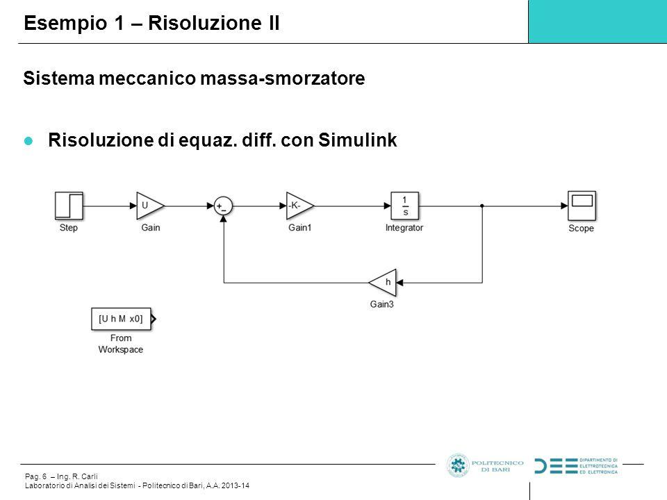 Pag. 6 – Ing. R. Carli Laboratorio di Analisi dei Sistemi - Politecnico di Bari, A.A. 2013-14 Esempio 1 – Risoluzione II Sistema meccanico massa-smorz