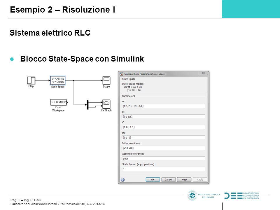 Pag. 8 – Ing. R. Carli Laboratorio di Analisi dei Sistemi - Politecnico di Bari, A.A. 2013-14 Esempio 2 – Risoluzione I Sistema elettrico RLC Blocco S