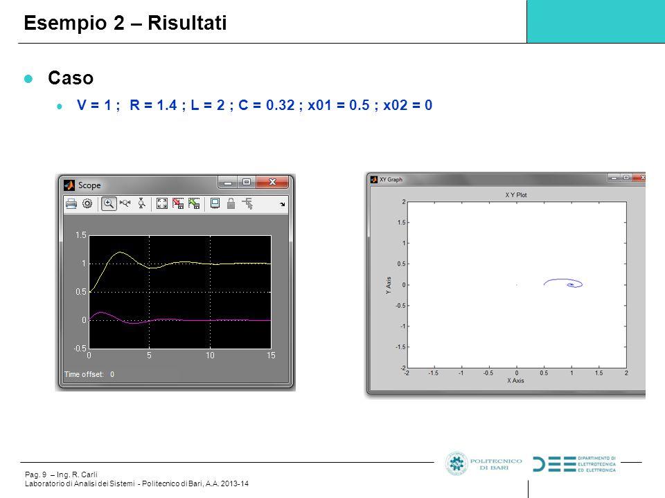 Pag. 9 – Ing. R. Carli Laboratorio di Analisi dei Sistemi - Politecnico di Bari, A.A. 2013-14 Caso V = 1 ; R = 1.4 ; L = 2 ; C = 0.32 ; x01 = 0.5 ; x0