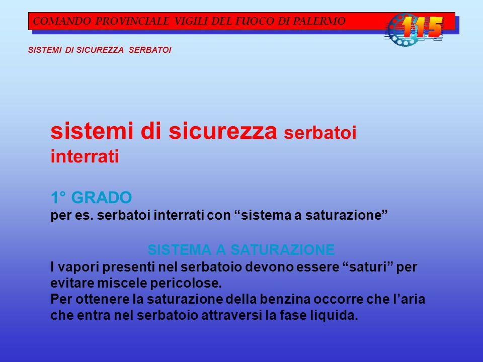 COMANDO PROVINCIALE VIGILI DEL FUOCO DI PALERMO SISTEMI DI SICUREZZA SERBATOI sistemi di sicurezza serbatoi interrati 1° GRADO per es.