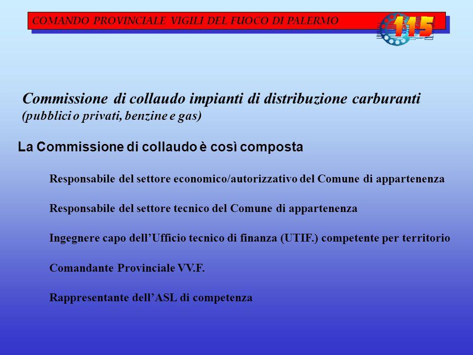 COMANDO PROVINCIALE VIGILI DEL FUOCO DI PALERMO Termini e definizioni DM 30/11/1983 Le distanze di sicurezza