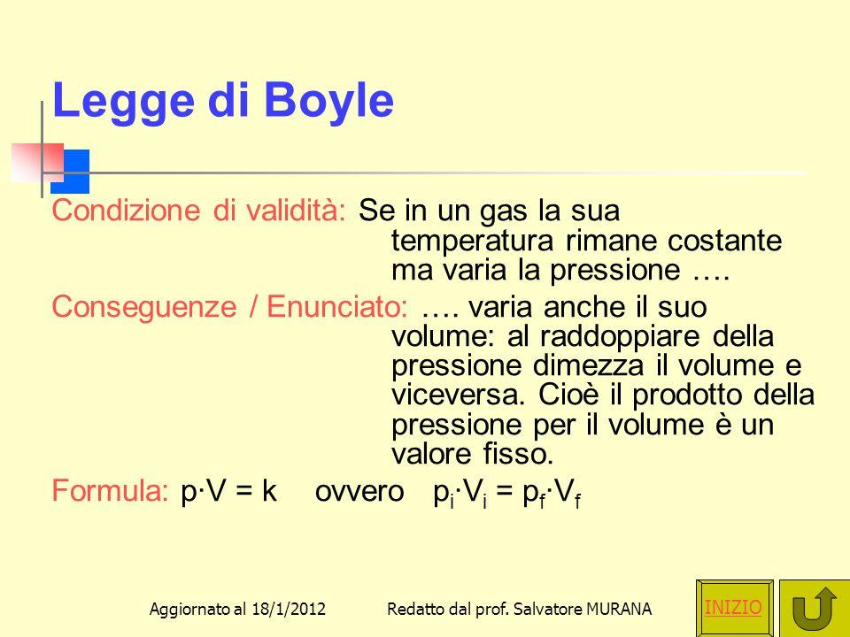 INIZIO Aggiornato al 18/1/2012 Redatto dal prof.