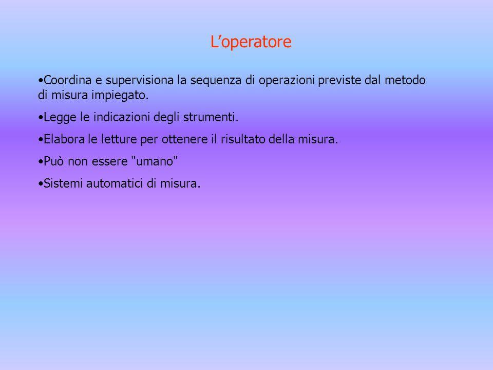 L'operatore Coordina e supervisiona la sequenza di operazioni previste dal metodo di misura impiegato. Legge le indicazioni degli strumenti. Elabora l