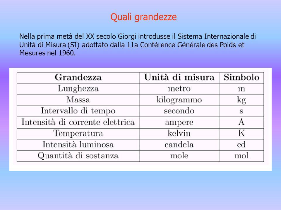 Quali grandezze Nella prima metà del XX secolo Giorgi introdusse il Sistema Internazionale di Unità di Misura (SI) adottato dalla 11a Conférence Génér