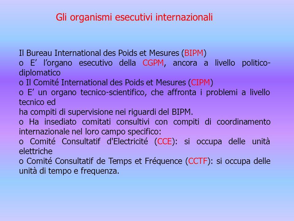 Gli organismi esecutivi internazionali Il Bureau International des Poids et Mesures (BIPM) o E' l'organo esecutivo della CGPM, ancora a livello politi