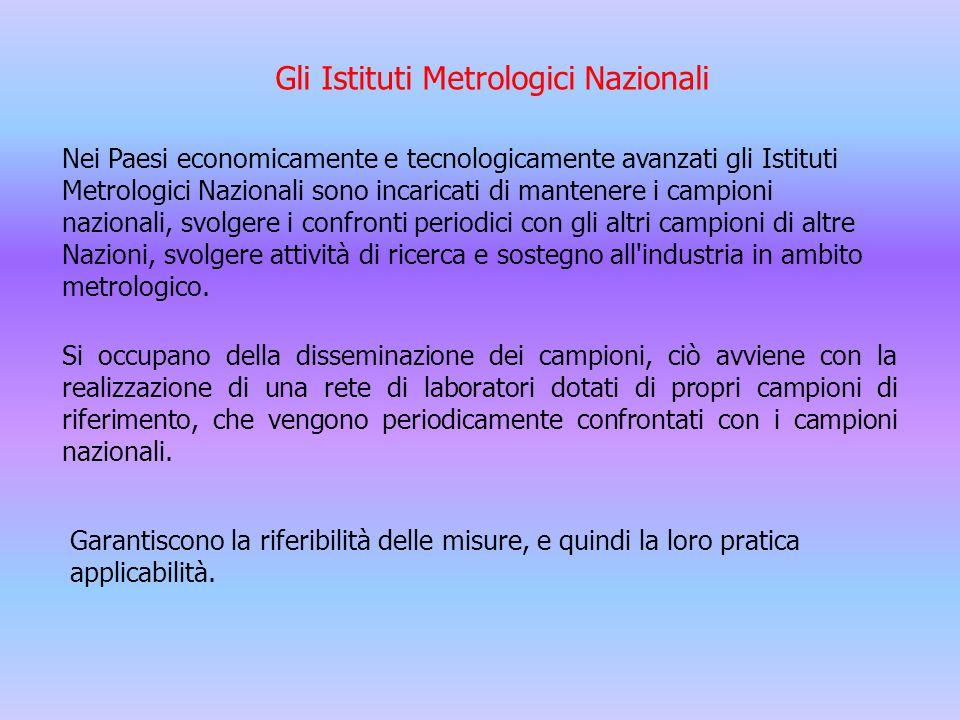 Gli Istituti Metrologici Nazionali Nei Paesi economicamente e tecnologicamente avanzati gli Istituti Metrologici Nazionali sono incaricati di mantener