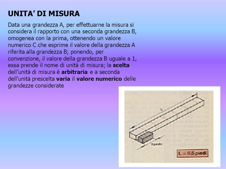 UNITA' DI MISURA Data una grandezza A, per effettuarne la misura si considera il rapporto con una seconda grandezza B, omogenea con la prima, ottenend