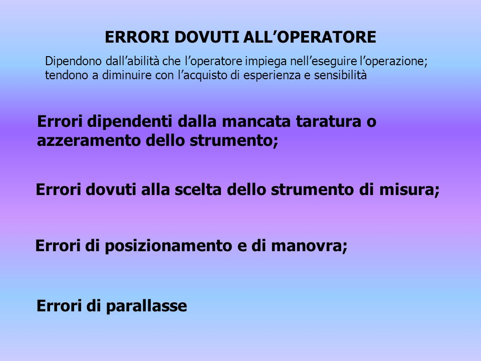 ERRORI DOVUTI ALL'OPERATORE Dipendono dall'abilità che l'operatore impiega nell'eseguire l'operazione; tendono a diminuire con l'acquisto di esperienz